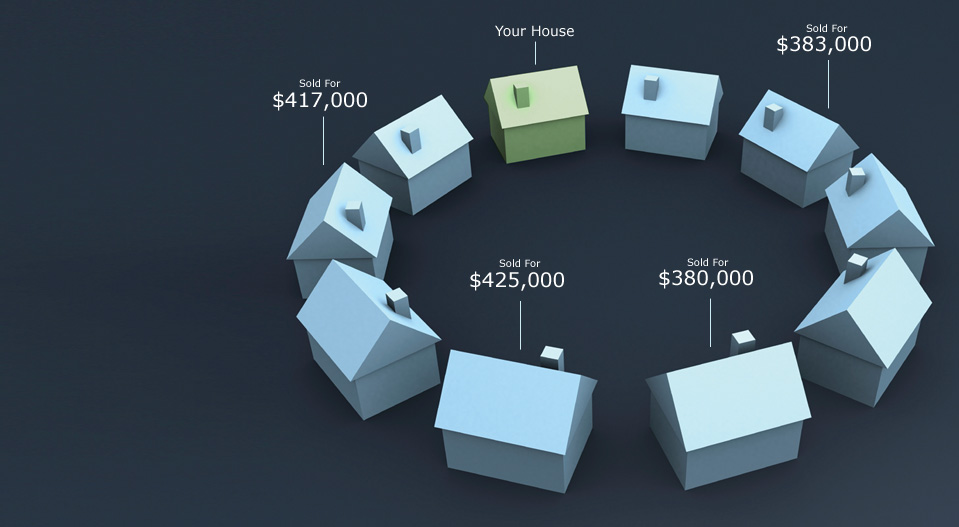 How to Price Your Home to Sell!
