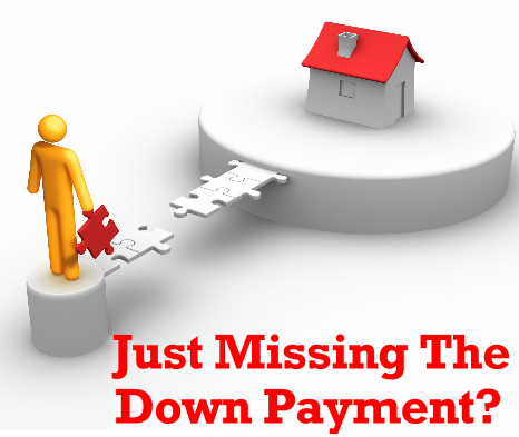 2013 SC State Housing Down Payment Assistance - Real Deal with Neil