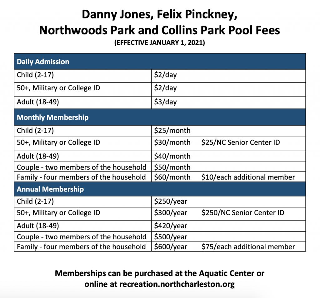 Danny Jones Pool Fees
