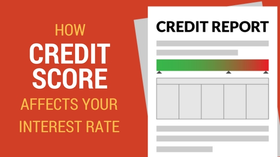 How Credit Score Affects Your Interest Rate